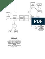Consulta Metodo Dual y Analisis de Sensibilidad PAOLO PEÑA A45