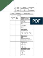 Matemática - Elementar I - Aula15 Parte01