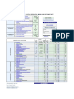 AREQUIPE Ejercicio DFI, Simulador Costos, Proexport