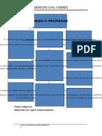 Cuadro -Láminas e Investigación de La Propiedad o Dominio