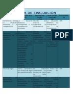 Tabla de evaluación.docx