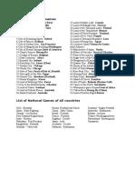 General Knowledge KPPSC