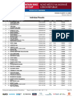 Nove Mesto, U23-Damen, Ergebnisse