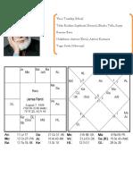 Panchang Analysis James Randi