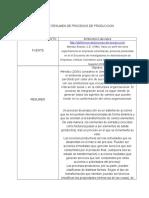 FICHAS DE RESUMEN DE PROCESOS DE PRODUCCIÓN.docx