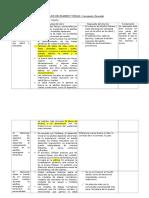 Analisis Del Examen IV Unidad