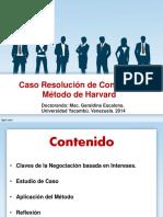 casoresolucindeconflicto-mtododeharvardporgeraldineescalona-140724120825-phpapp01.pdf