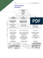 Ficha 2.0 Las Tres Lógicas Del Desarrollo Urbano Resumen