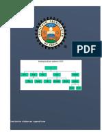 cuestionario jerarquia directorios