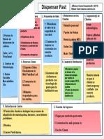 Plantilla Modelo de Negocio.pdf