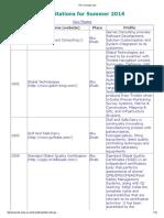 PS-I Company List