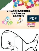 Organizadores Gráficos-Parte 2