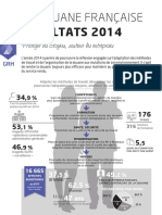 Infographies Resultats 2014 Douane
