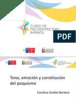 Mod2 1 Tono Emocion y Constitucion Del Psiquismo