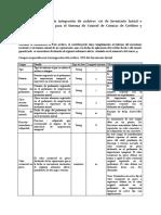 Manual Integracion CARGADOR IMMEX 081214
