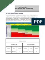 Vibration Severity Level ISO 10816-1