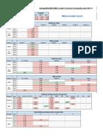 farns prek-4 14-16growth data