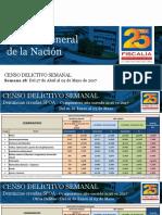 Censo Delictivo Semana de la Fiscalía General de la Nación.