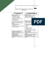 Modelos de Estructura de Planes de Negocio (1)
