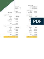 Coeficiente de Daños Pav Gg CARGADOS
