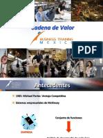 2.Cadena de Valor.pdf