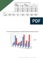 Grafik pelayanan kesehatan lansia di wilayah puskesmas Kromengan 60 %.xlsx