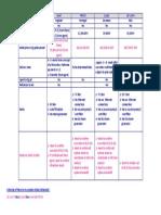 Discarding Autoclave Comparison Sheet