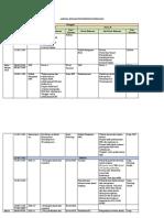 Jadwal Revisi Imunohematoonkologi 2015