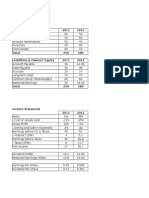 Note Financial Statement Analysis