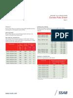 Domex Pole Sheet