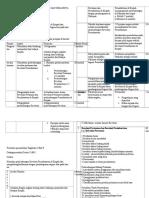dokumen.tips_sejarah-kertas-3-tema-9.docx