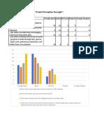 sy1617 perception survey parent1