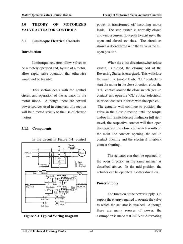Motor Operated Valves Course Manual Pdf Valve Switch