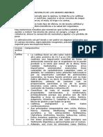 COMPONENTES PRINCIPALES DE LOS GRANOS ANDINOS.docx