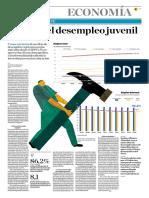 Costos Del Desempleo Juvenil