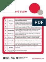 IDP IELTS Bandscore Guide.pdf