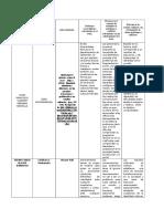 Consolidado Productos Individuales - Grupo_401122_8