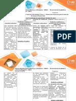 Guía de Actividades y Rúbrica de Evaluación Paso 4 - Planeación Financiera - Entrega Evaluación Final