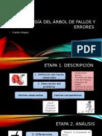 Metodologia Del Arbol de Fallos y Errores