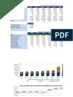 Estadisticas Generales Aplafa 2006-2015