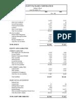 Financial Analysis  Hewlett Packard Corporation 2007