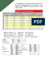Tabela Dimensionamento Extintor (1)