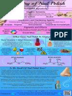 Chemistry of Nail Polish