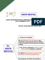Mapa Mental 2017-i