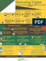Plan de Marketing Digital - Ileana Esparza