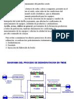 Destilación(2).ppt