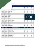 Lista de Precios 2017 - Extranjero