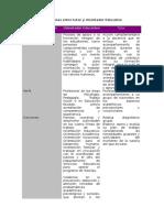 Diferencias Entre Tutor y Orientador Educativo 1