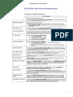 nursingtheories-100910060024-phpapp01.docx