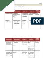 Pengintegrasian Kemahiran TMK dalam Mata Pelajaran Tahun 1.pdf